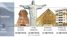 Louvre, Cristo, Pirâmides... Veja a dimensão da onda gigante que Maya surfou