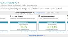 3 Biotech Stocks Corporate Insiders are Buying