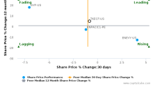 Tokyo Electric Power Co. Holdings, Inc. breached its 50 day moving average in a Bearish Manner : TKECF-US : November 10, 2017