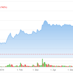 Aurora Cannabis (ACB): Don't Try to Catch a Falling Knife