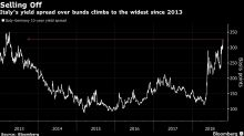 Italy Turmoil Fails to Deter U.S. Investor From Peripheral Bonds