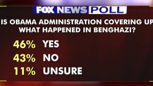 Fox News Poll: Is there a cover up in Benghazi?