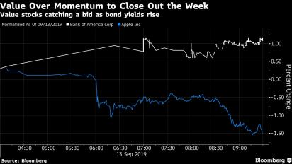 Acciones de EE.UU. terminan con cierre mixto; dólar y bonos caen