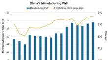 China's Manufacturing Performance in April