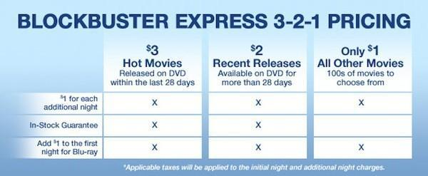 Blockbuster Express kiosks hike rental rates to keep offering new movies