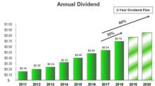PolyOne Declares Quarterly Dividend Increase of 30%, Announces Three-Year Dividend Increase Plan