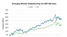 Goldman Sachs: Investors, Emerging Market Debt, and Equities