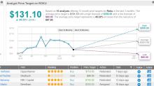 Roku: Covid-19 to Impact Ad Revenue, Top Analyst Reduces Estimates