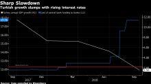 Turkish Economy's Hard Landing Upsets Erdogan Electoral Play