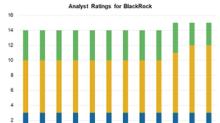 How Wall Street Is Rating BlackRock in 2018