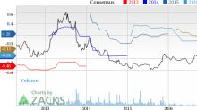 New Strong Buy Stocks for April 18th