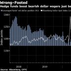 Hedge Funds Get It Wrong With Ill-Timed Dollar, Bond Bets