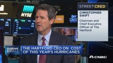 The Hartford CEO: The 'slow-and-steady' economy is perfor...