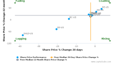 Briggs & Stratton Corp. breached its 50 day moving average in a Bearish Manner : BGG-US : November 16, 2017