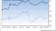 DuPont de Nemours Tops Analysts on Earnings