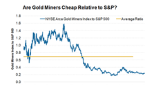 Could Gold and Gold Miners Shine as the Dust Settles?