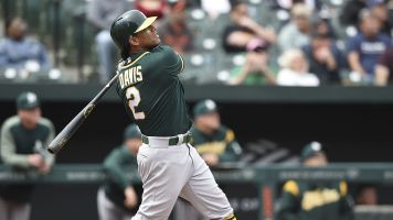 Report: Khris Davis, A's agree on two-year deal