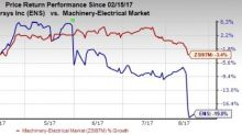 EnerSys (ENS) Hit by Escalating Commodity Costs, Expenses