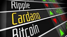 Bitcoin and Cardano's ADA – Weekly Technical Analysis – July 6th, 2020