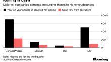 Grandes petroleras nadan en dinero, ¿por qué no lo invierten?