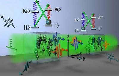 Quantum entanglement could mean completely secure data transfer