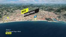 Cyclisme - Tour : Le profil de la 1ère étape
