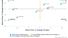 UBM Plc breached its 50 day moving average in a Bearish Manner : UBM-GB : August 11, 2017