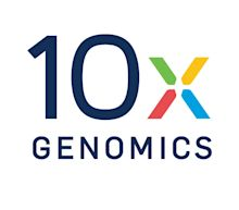 10x Genomics Reports First Quarter 2021 Financial Results