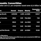 Big Marijuana Embraced Convertibles. Now They're Under Water