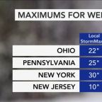How much?!? See a state-by-state breakdown of maximum predicted snowfall