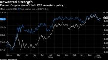 ECB Studying If Differences With Fed Policy Boosting Euro