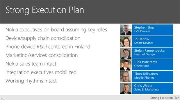Microsoft explains why it's buying Nokia, says it needs a 'first-rate' smartphone experience (updated)