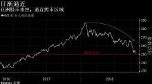 中國最大的基金之一正準備減持部分投資
