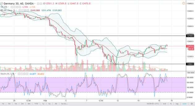 Cryptonex price prediction indicator - Dft coins twitter username