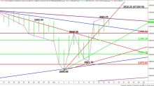 E-mini S&P 500 Index (ES) Futures Technical Analysis – Remains Weak Under 2999.00, Could Strengthen Over 3002.75