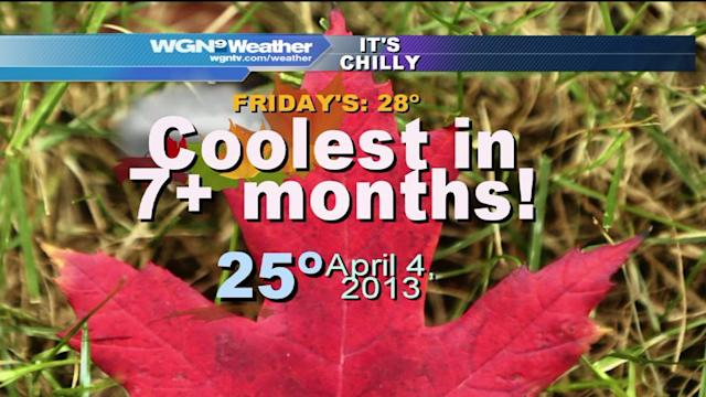 Skilling: Chicago to see coolest temps in 7 months