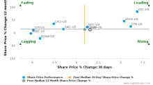 Booz Allen Hamilton Holding Corp. breached its 50 day moving average in a Bearish Manner : BAH-US : August 18, 2017