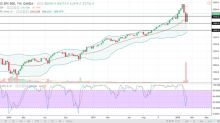 S&P 500 Price forecast for the week of February 19, 2018, Technical Analysis