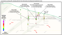 Metallic Minerals Intersects High-Grade Silver at West Keno Targets including 4.1 Meters of 2,536 g/t Silver Equivalent on the Keno Silver Project,Yukon, Canada