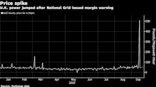 U.K. Power Price Spike Raises Questions for National Grid