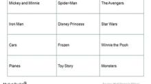 Will Strategic Reorganization Help Disney Take On Netflix?