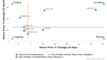 Patrick Industries, Inc. breached its 50 day moving average in a Bearish Manner : PATK-US : July 6, 2017