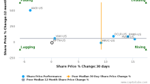 NeoPhotonics Corp. breached its 50 day moving average in a Bearish Manner : NPTN-US : June 21, 2017