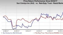 Sun Communities (SUI) Begins Offering 3.5M Common Shares
