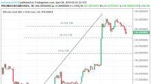 Bitcoin Cash – ABC, Litecoin and Ripple Daily Analysis – 26/04/19