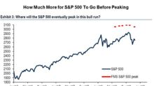 Do Fund Managers Think the Stock Market Has Peaked?