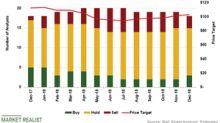 Hershey Stock: Bank of America Is Optimistic