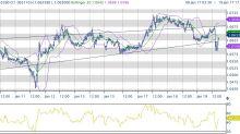 Draghi riconferma politica monetaria ampia