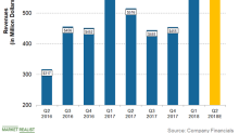 Analyzing California Resources' Q2 2018 Revenue Expectations