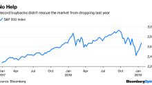 Don't Bet on Buybacks to Bail Out the Stock Market